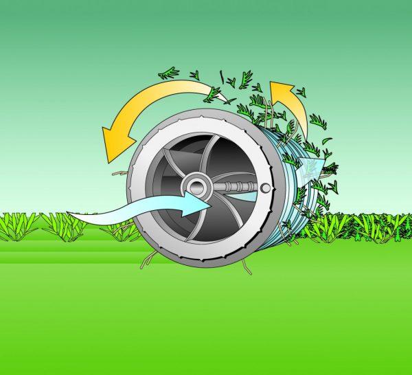 Аератор за тревни площи Bosch ALR 900